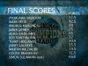 ISCL 09- Score screen